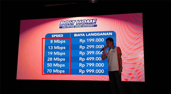 Kecepatan Paket Internet Bolt