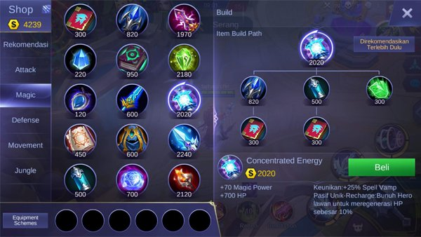 Concentrated Energy - Item Mobile Legends